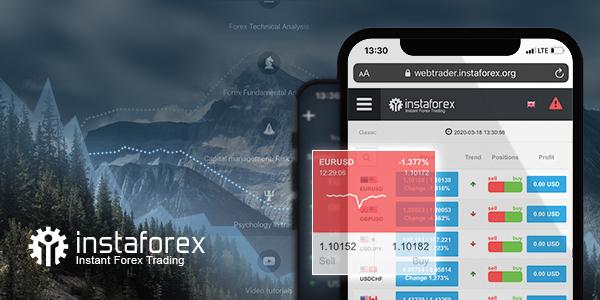 Layanan seluler InstaForex: untuk mereka yang menghargai waktu